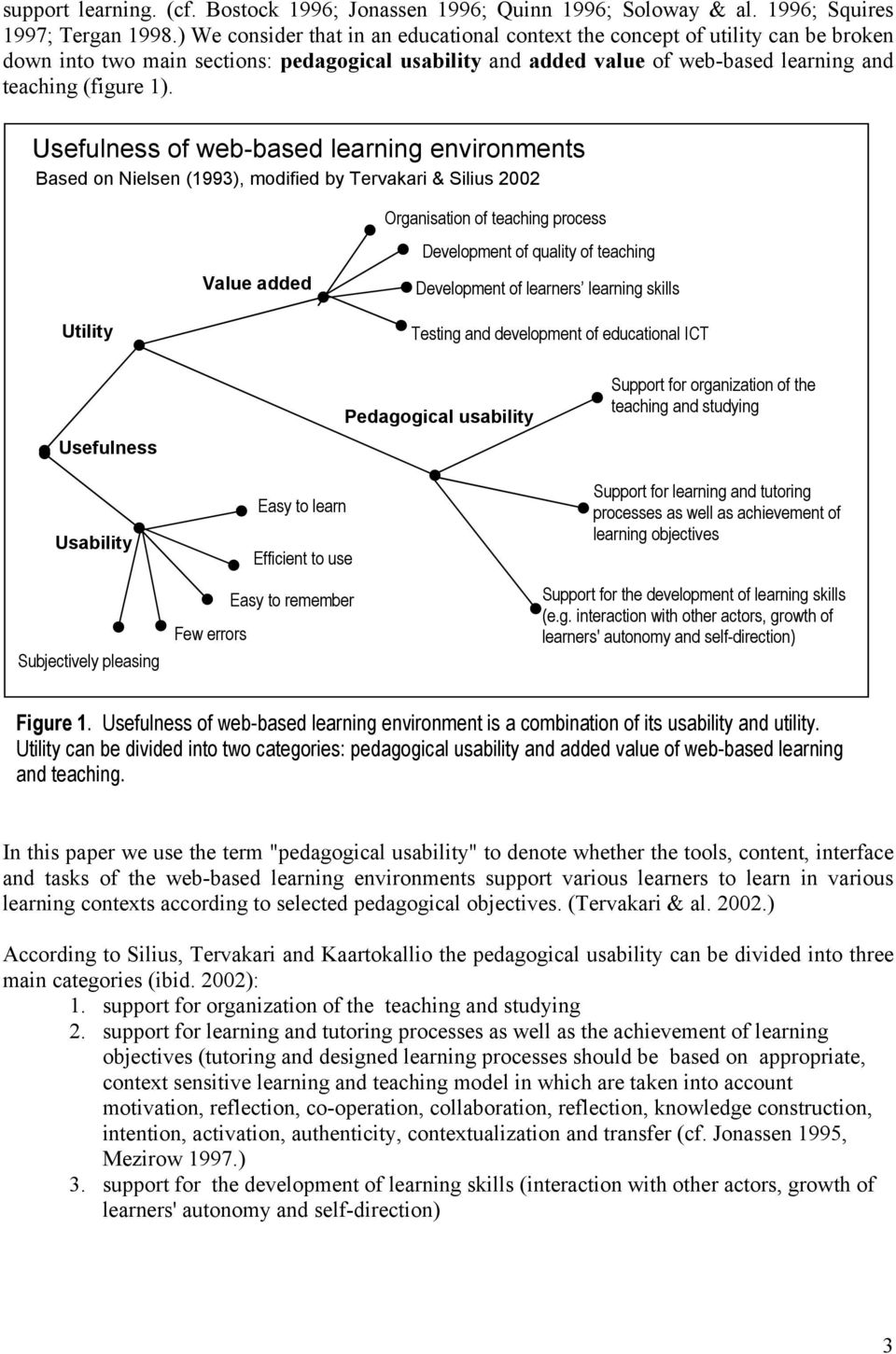 Usefulness of web-based learning environments Based on Nielsen (1993), modified by Tervakari & Silius 2002 Value added Organisation of teaching process Development of quality of teaching Development