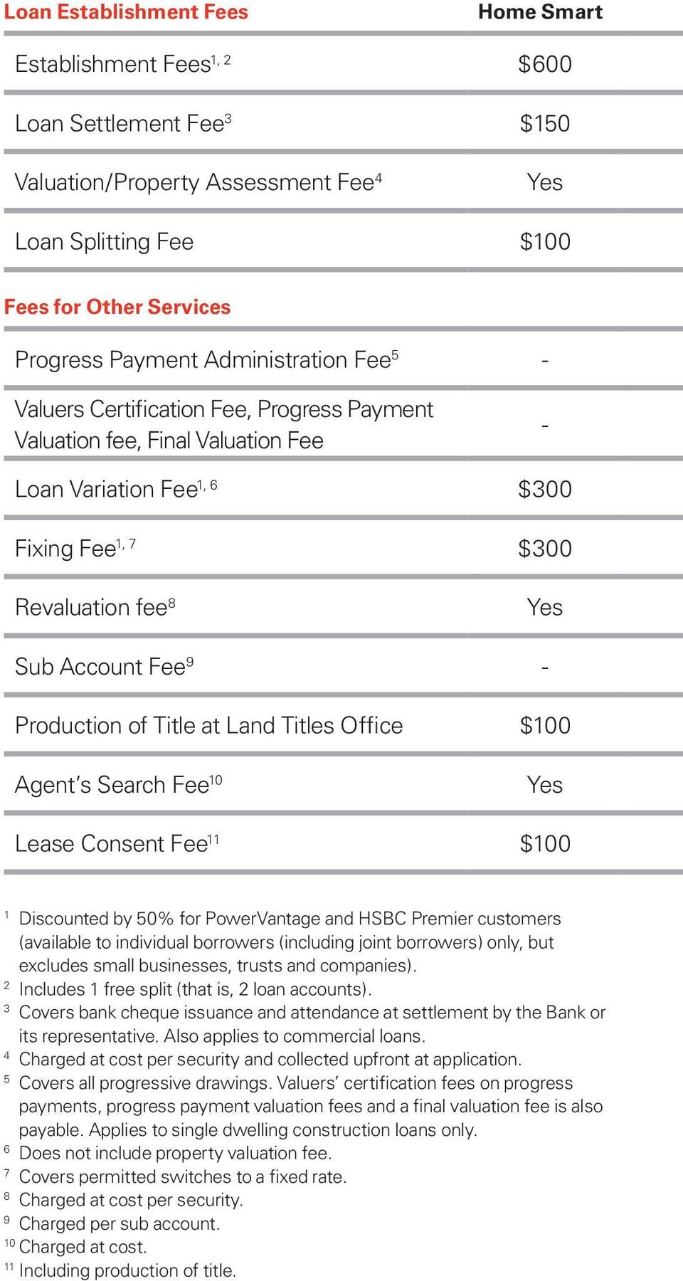 Production of Title at Land Titles Office $100 Agent s Search Fee 10 Yes Lease Consent Fee 11 $100 1 Discounted by 50% for PowerVantage and HSBC Premier customers (available to individual borrowers
