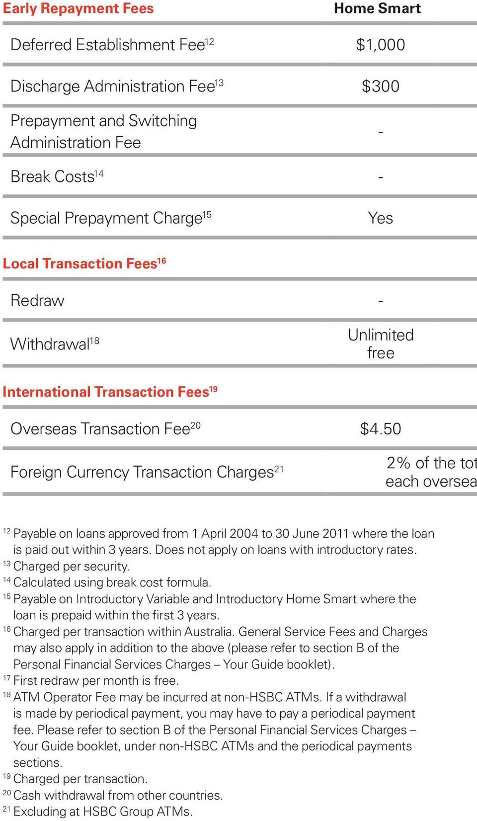 50 Foreign Currency Transaction Charges 21 2% of the tot each oversea 12 Payable on loans approved from 1 April 2004 to 30 June 2011 where the loan is paid out within 3 years.