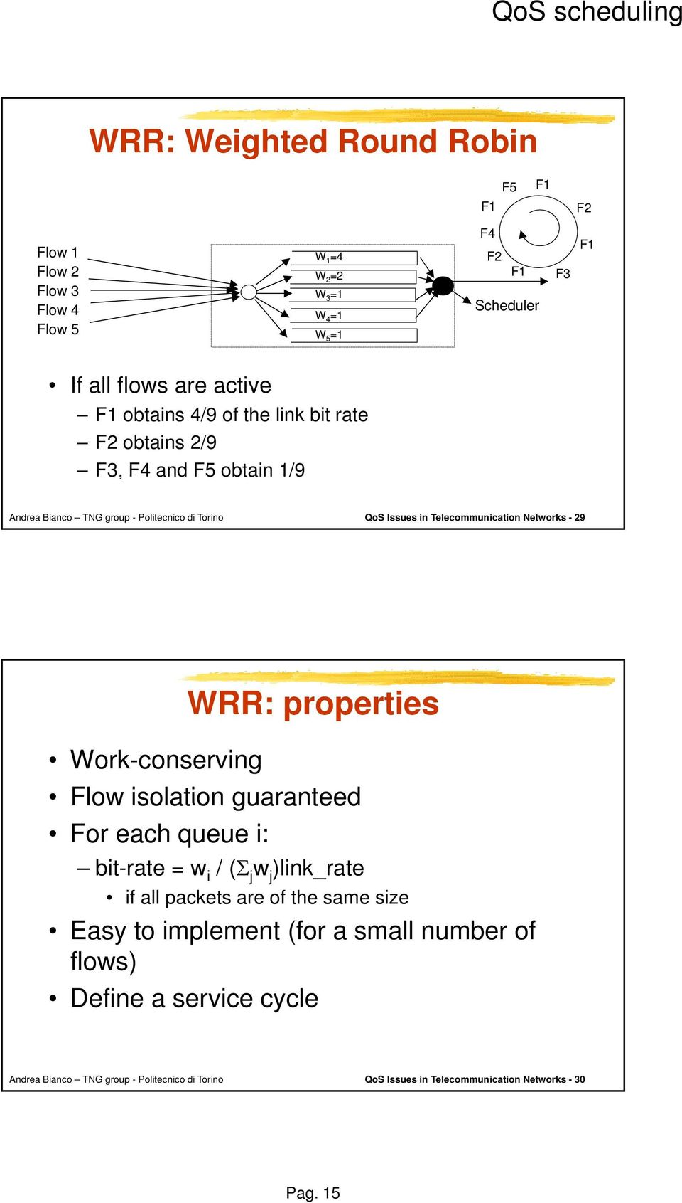 - 29 WRR: properties Work-conserving Flow isolation guaranteed For each queue i: bit-rate = w i / (Σ j w j )link_rate if all packets are