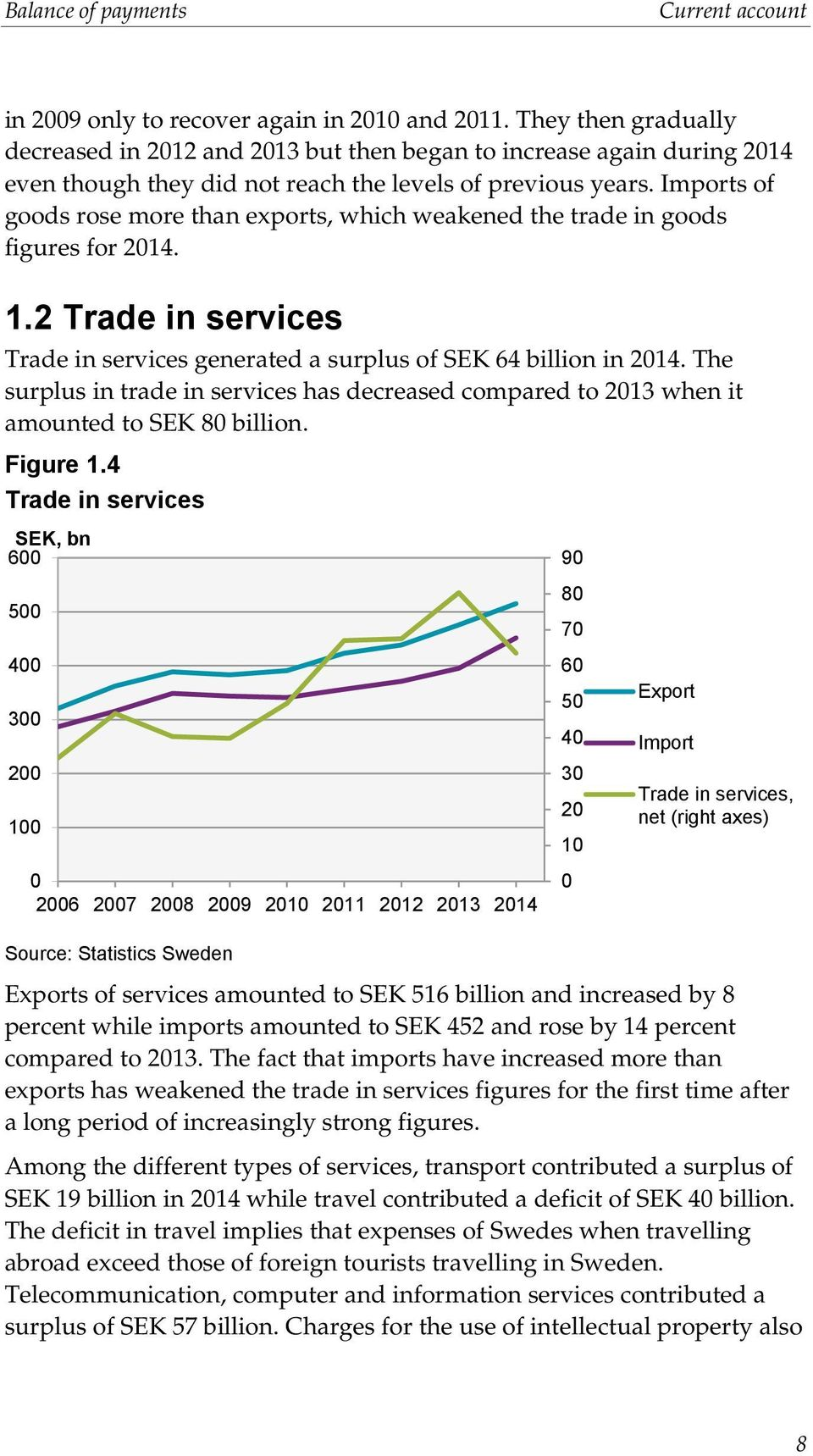 Impors of goods rose more han expors, which weakened he rade in goods figures for 2014. 1.2 Trade in services Trade in services generaed a surplus of SEK 64 billion in 2014.