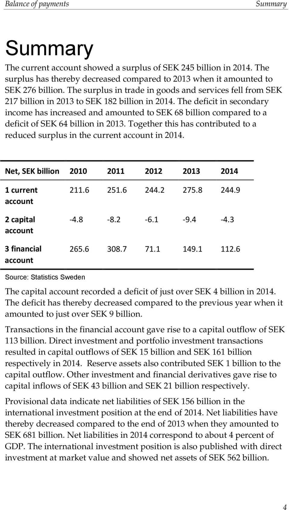 The defici in secondary income has increased and amouned o SEK 68 billion compared o a defici of SEK 64 billion in 2013. Togeher his has conribued o a reduced surplus in he curren accoun in 2014.