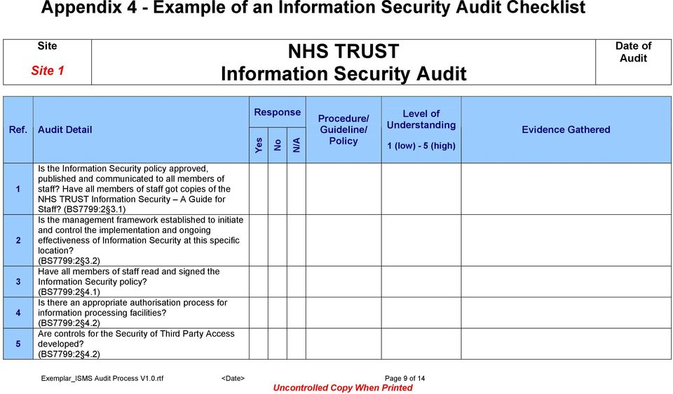 communicated to all members of staff? Have all members of staff got copies of the NHS TRUST Information Security A Guide for Staff? (BS7799:2 3.