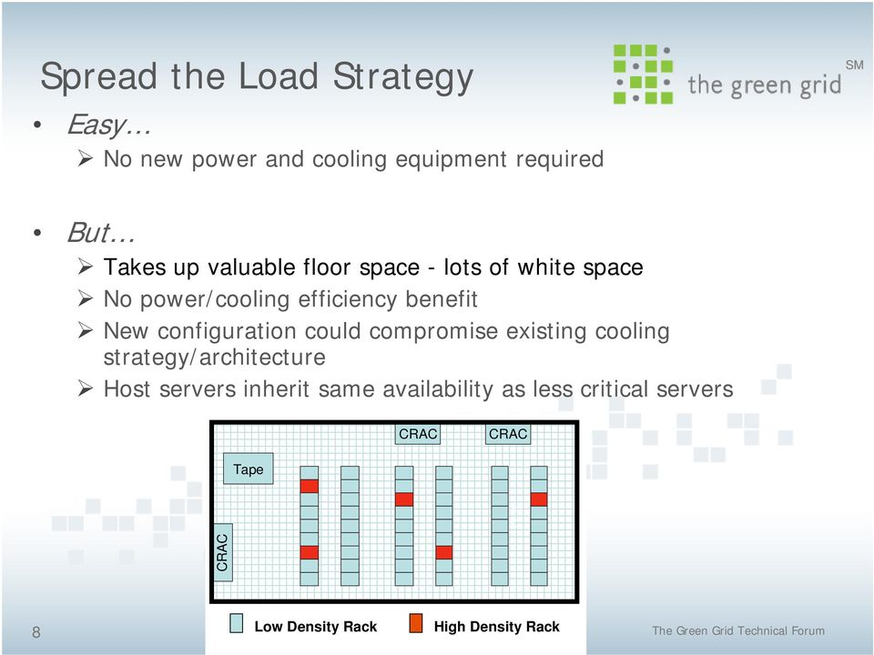 compromise existing cooling strategy/architecture Host servers inherit same availability as less