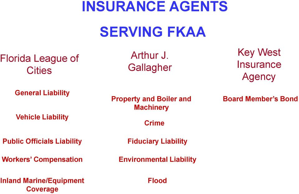 Officials Liability Workers Compensation Property and Boiler and Machinery Crime