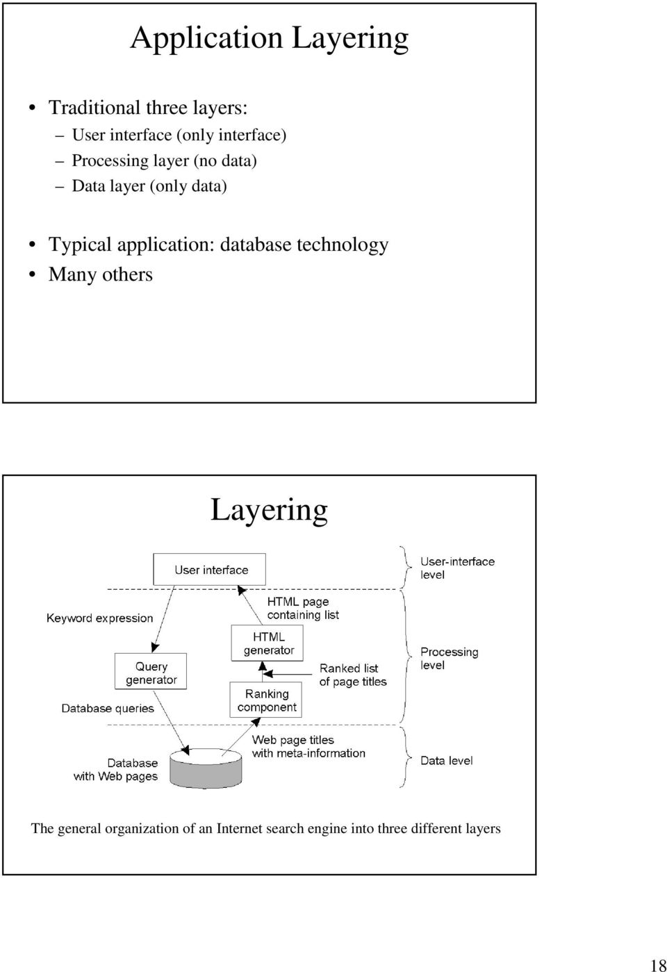 application: database technology Many others Layering The general