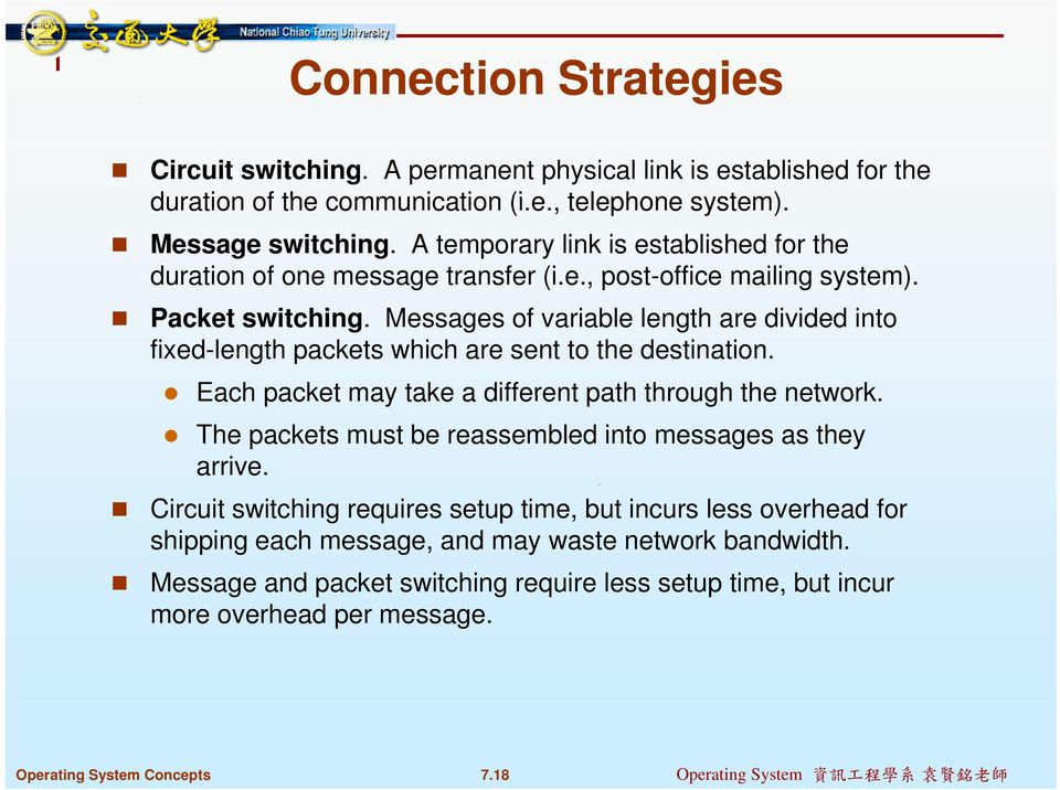 Messages of variable length are divided into fixed-length packets which are sent to the destination. Each packet may take a different path through the network.