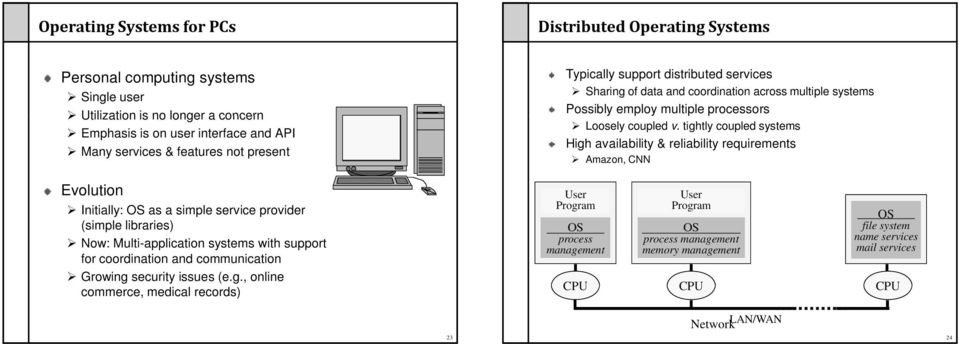 tightly coupled systems High availability & reliability requirements Amazon, CNN Evolution Initially: OS as a simple service provider (simple libraries) Now: Multi-application systems with support