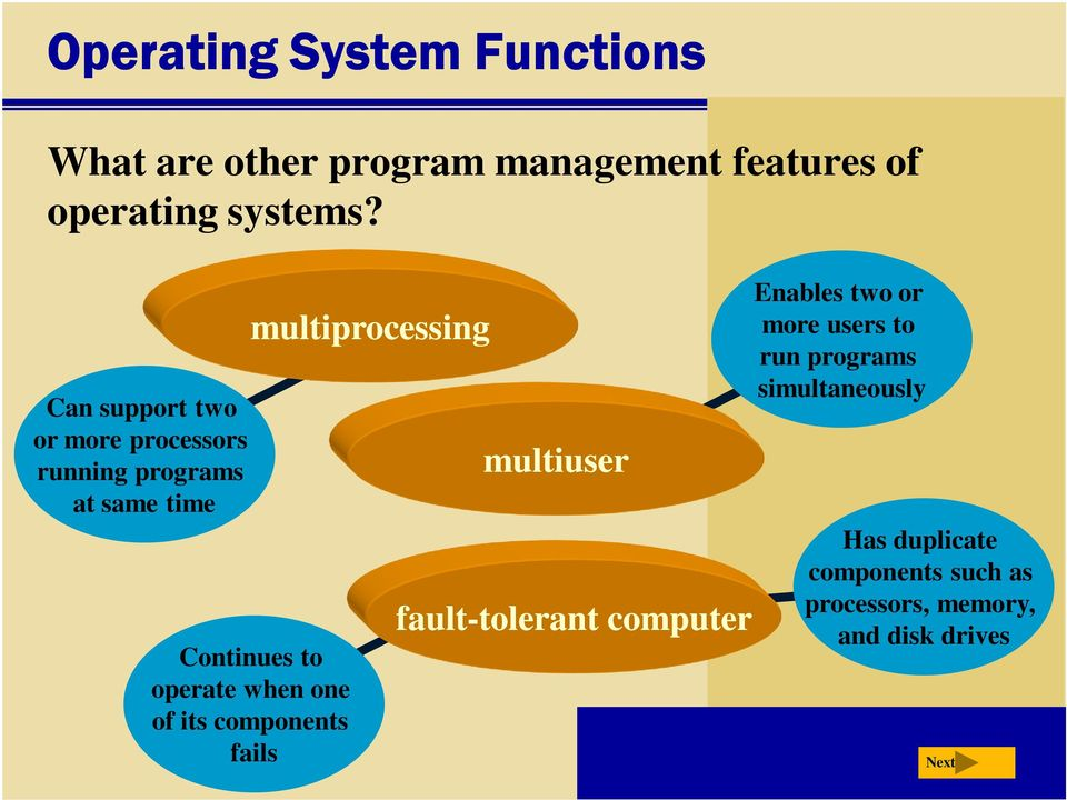 operate when one of its components fails multiuser fault-tolerant tolerant computer Enables two or