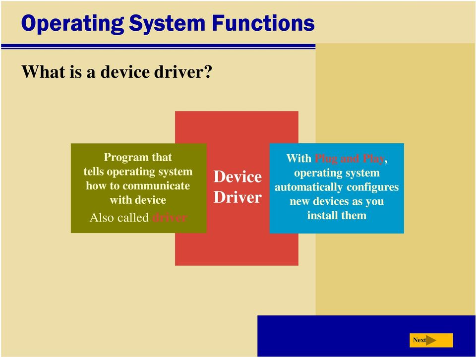 device Also called driver Device Driver With Plug and Play,