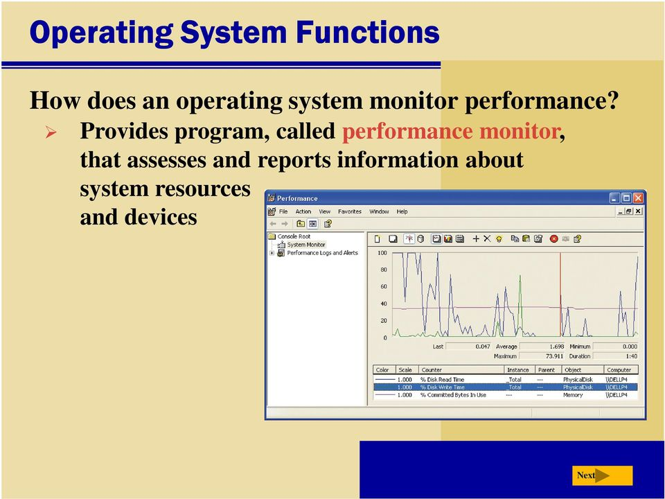 Provides program, called performance monitor,