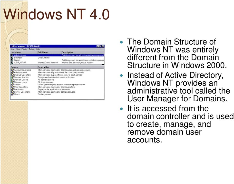 Structure in Windows 2000.