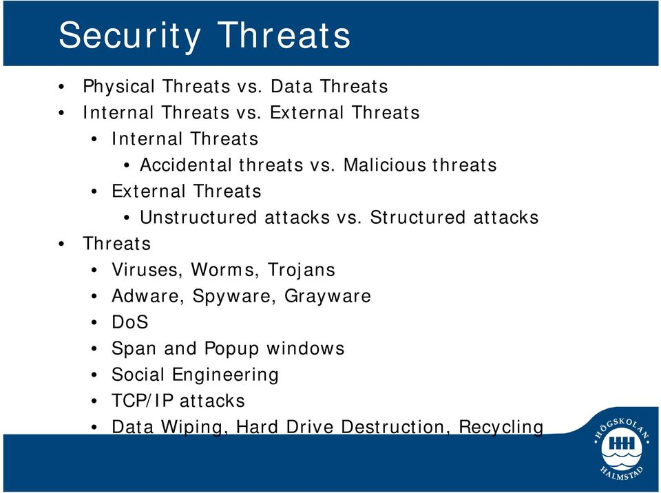 Malicious threats External Threats Unstructured attacks vs.