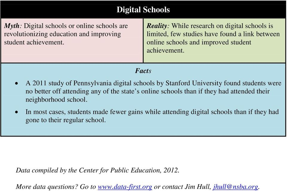 A 2011 study of Pennsylvania digital schools by Stanford University found students were no better off attending any of the state s online schools than if they had attended their