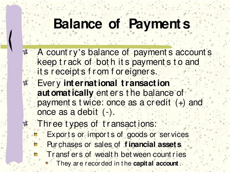 Every international transaction automatically enters the balance of payments twice: once as a credit (+) and