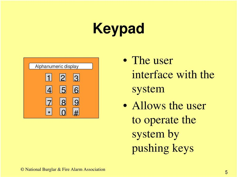with the system Allows the user to