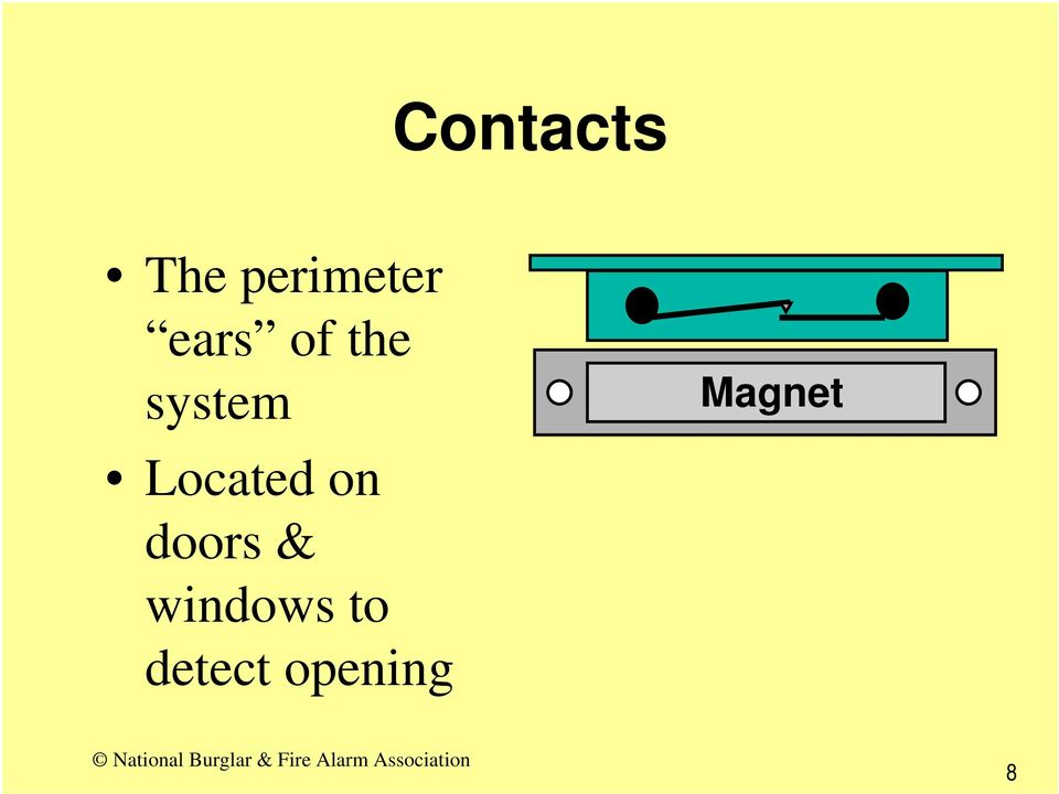 Magnet Located on doors