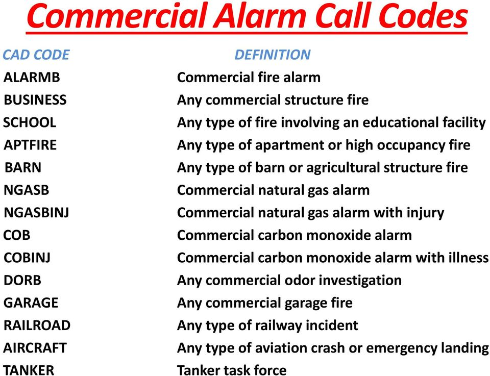 agricultural structure fire Commercial natural gas alarm Commercial natural gas alarm with injury Commercial carbon monoxide alarm Commercial carbon monoxide