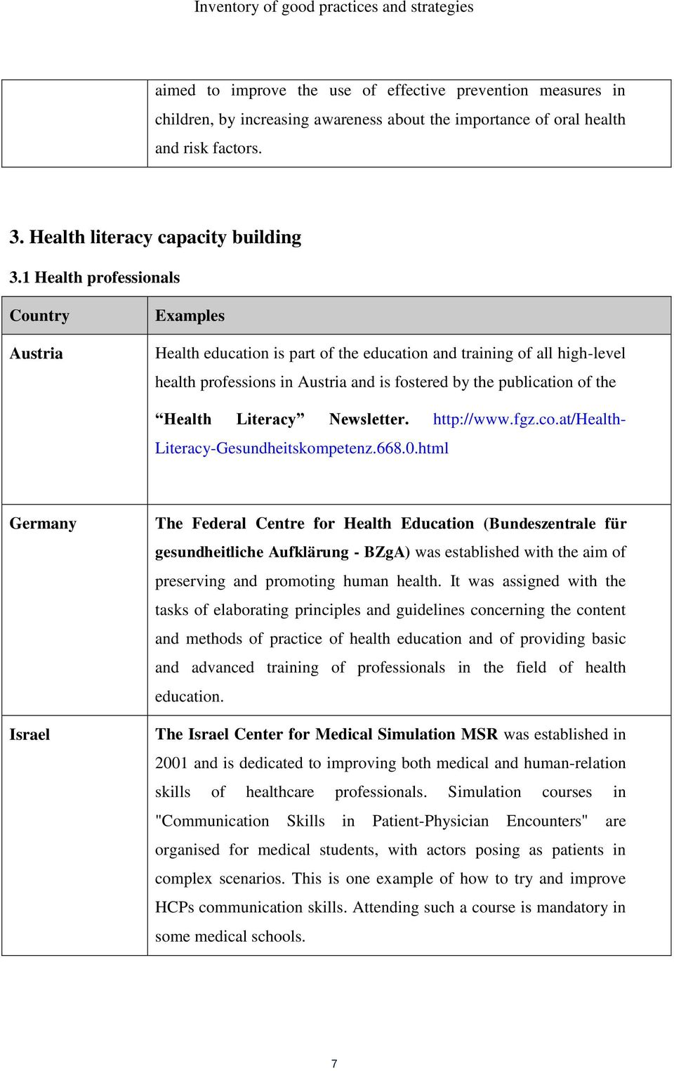 Literacy Newsletter. http://www.fgz.co.at/health- Literacy-Gesundheitskompetenz.668.0.