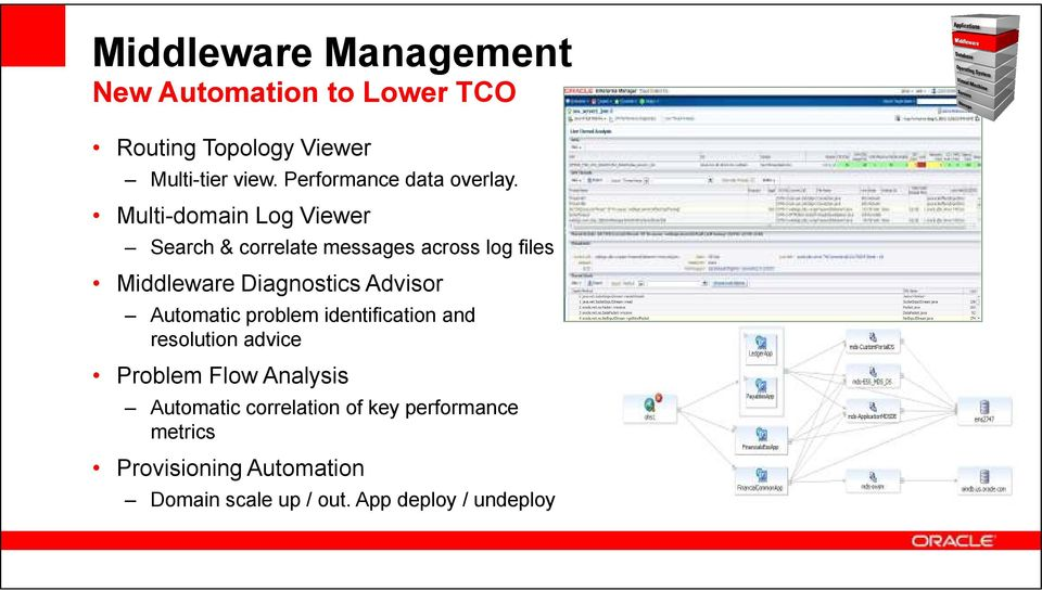 Multi-domain Log Viewer Search & correlate messages across log files Middleware Diagnostics Advisor