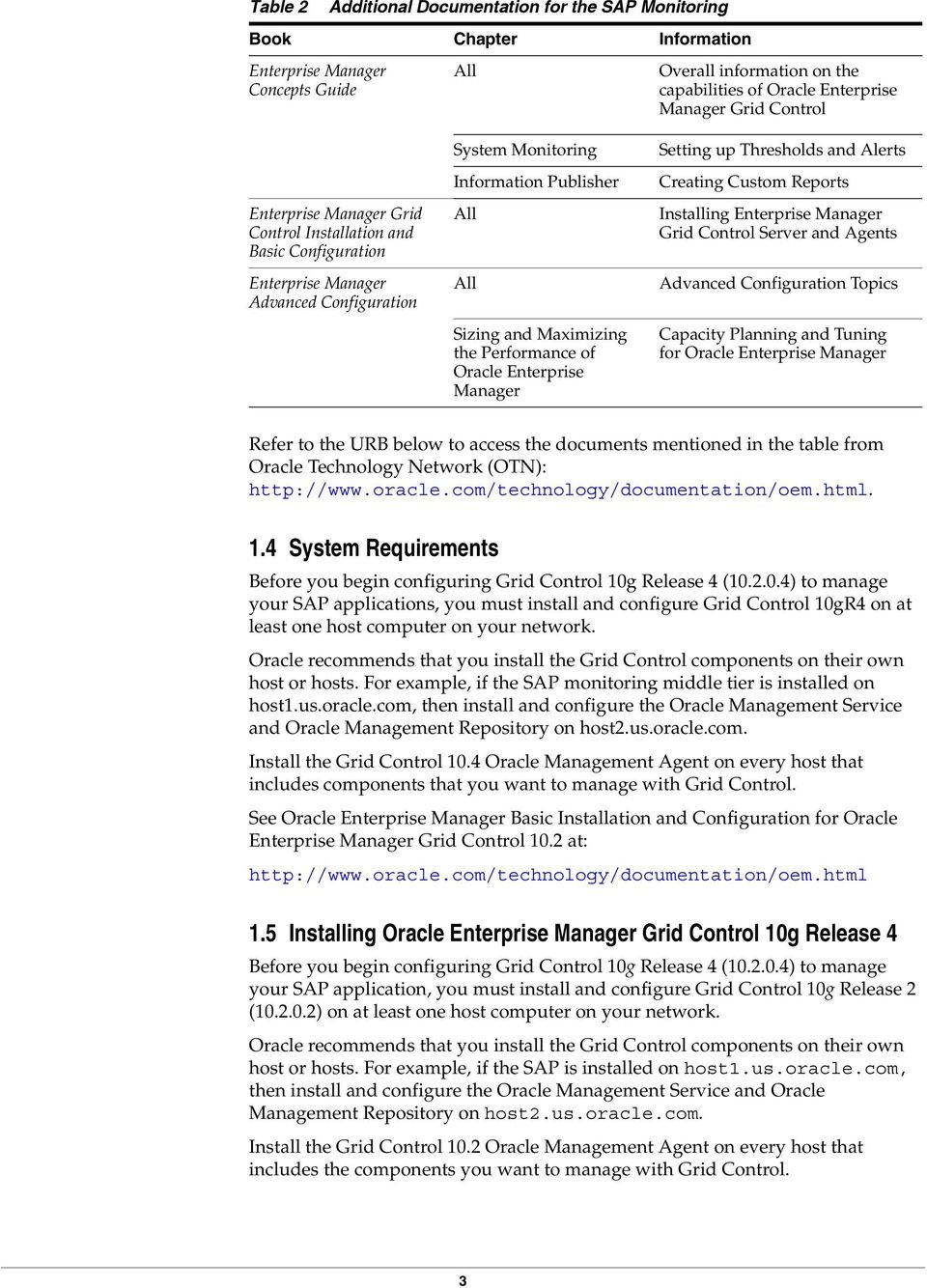 Performance of Oracle Enterprise Manager Setting up Thresholds and Alerts Creating Custom Reports Installing Enterprise Manager Grid Control Server and Agents Advanced Configuration Topics Capacity