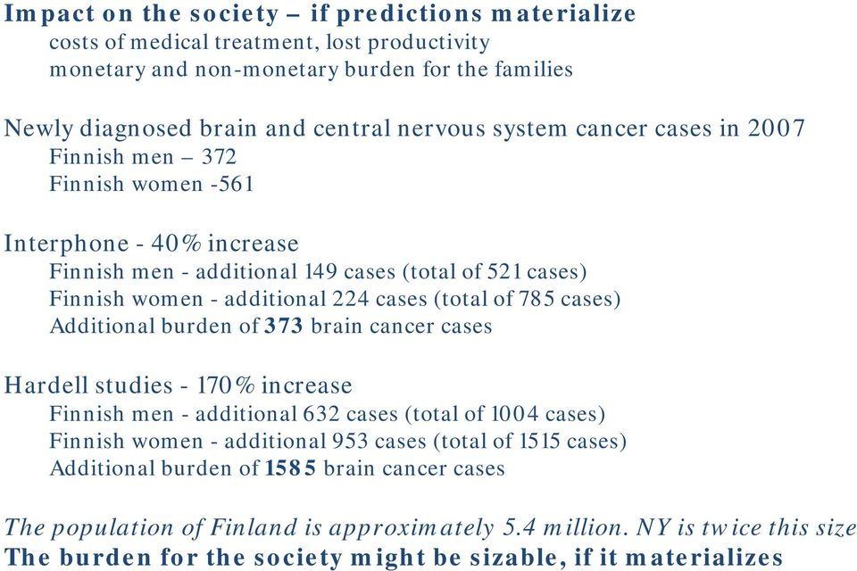 785 cases) Additional burden of 373 brain cancer cases Hardell studies - 170% increase Finnish men - additional 632 cases (total of 1004 cases) Finnish women - additional 953 cases (total of