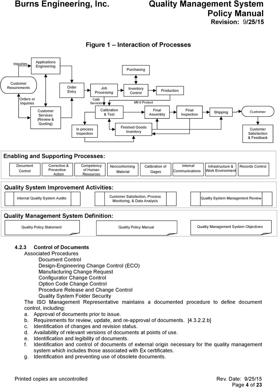 Enabling and Supporting Processes: Document Control Corrective & Preventive Action Competency of Human Resources Nonconforming Material Calibration of Gages Internal Communications Infrastructure &