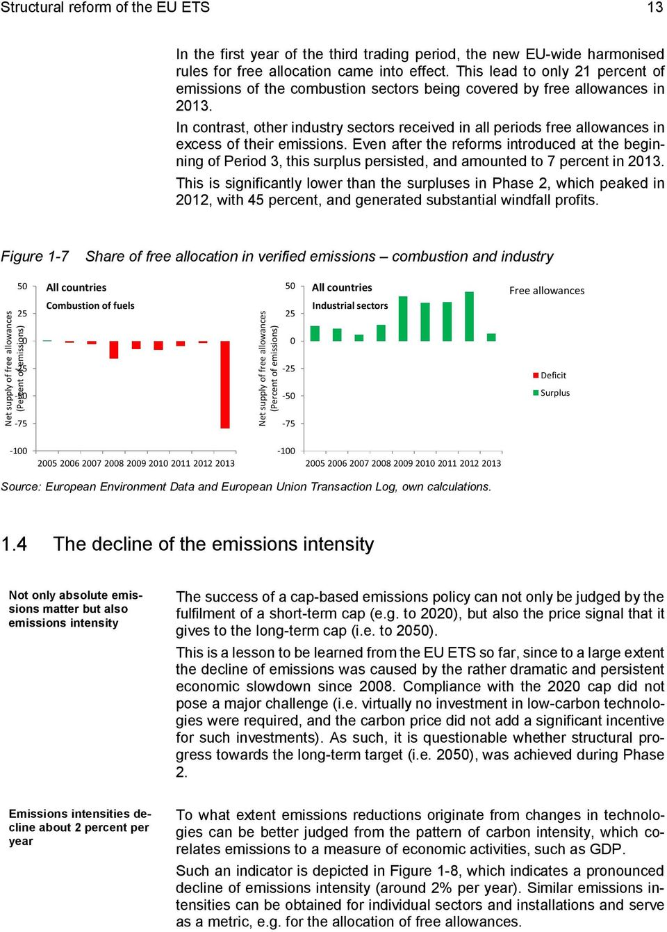 In contrast, other industry sectors received in all periods free allowances in excess of their emissions.