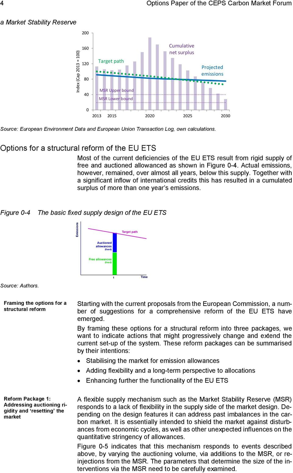 Options for a structural reform of the EU ETS Most of the current deficiencies of the EU ETS result from rigid supply of free and auctioned allowanced as shown in Figure -4.