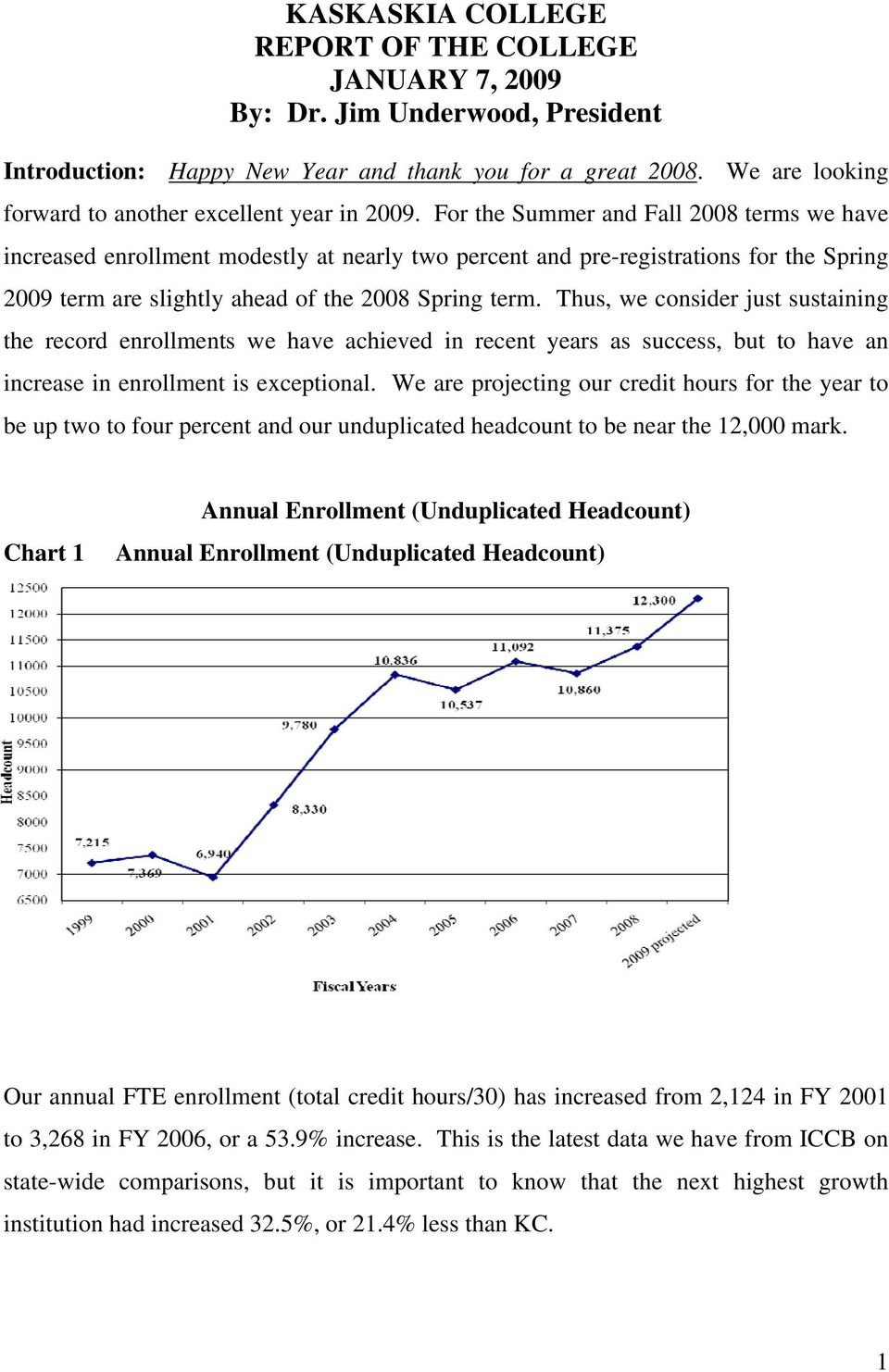 For the Summer and Fall 2008 terms we have increased enrollment modestly at nearly two percent and pre-registrations for the Spring 2009 term are slightly ahead of the 2008 Spring term.