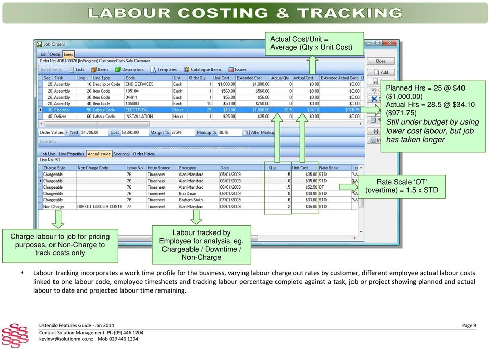 5 x STD Charge labour to job for pricing purposes, or Non-Charge to track costs only Labour tracked by Employee for analysis, eg.