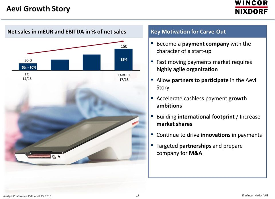 0 5% - 10% FC 14/15 15% TARGET 17/18 Fast moving payments market requires highly agile organization Allow partners to