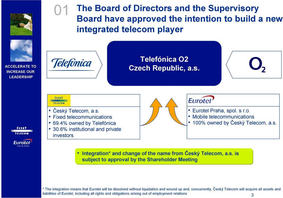 s. is subject to approval by the Shareholder Meeting * The integration means that Eurotel will be dissolved without liquidation and wound up and, concurrently, Český Telecom will