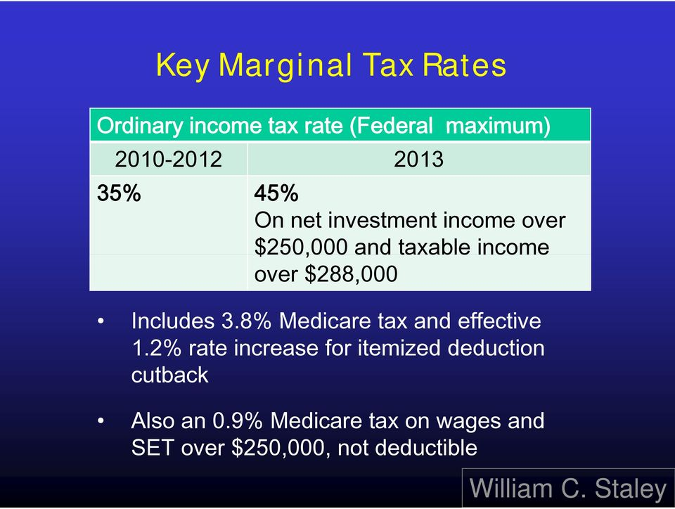Includes 3.8% Medicare tax and effective 1.