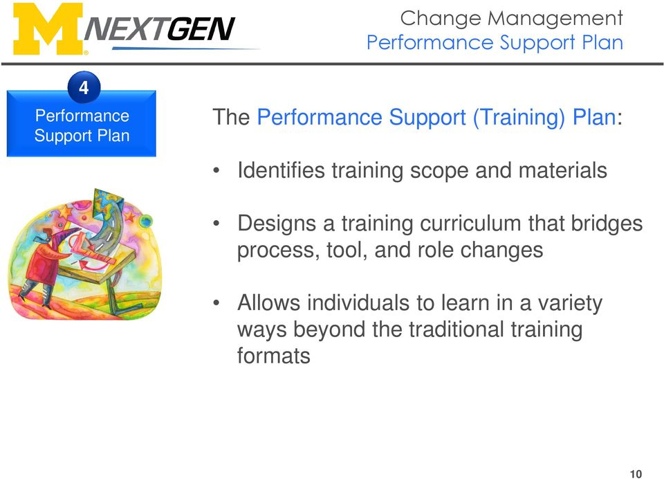 a training curriculum that bridges process, tool, and role changes Allows