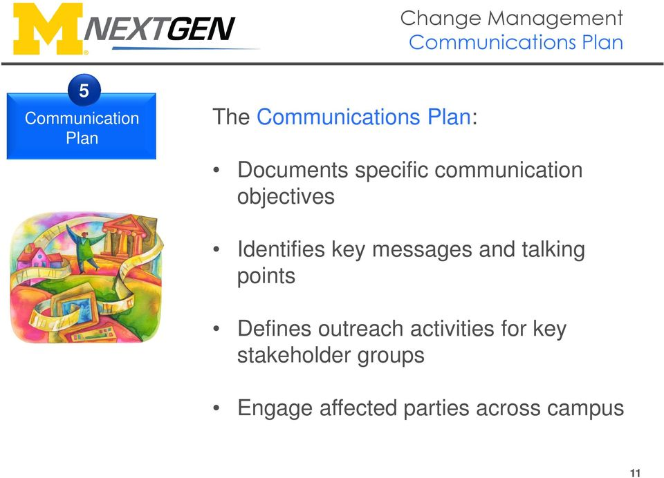 key messages and talking points Defines outreach activities