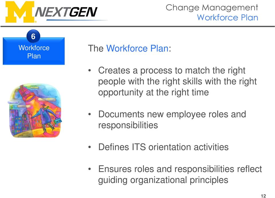 time Documents new employee roles and responsibilities Defines ITS orientation