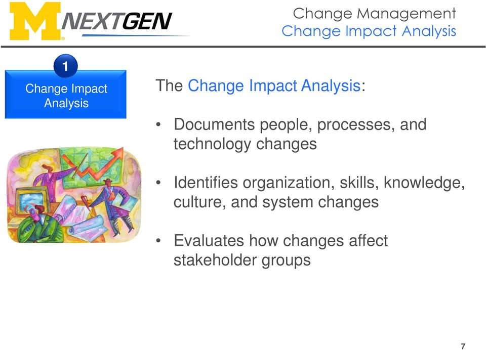 changes Identifies organization, skills, knowledge, culture,