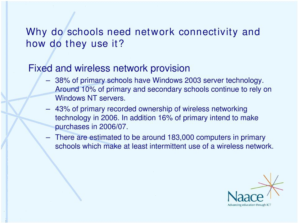 43% of primary recorded ownership of wireless networking technology in 2006.