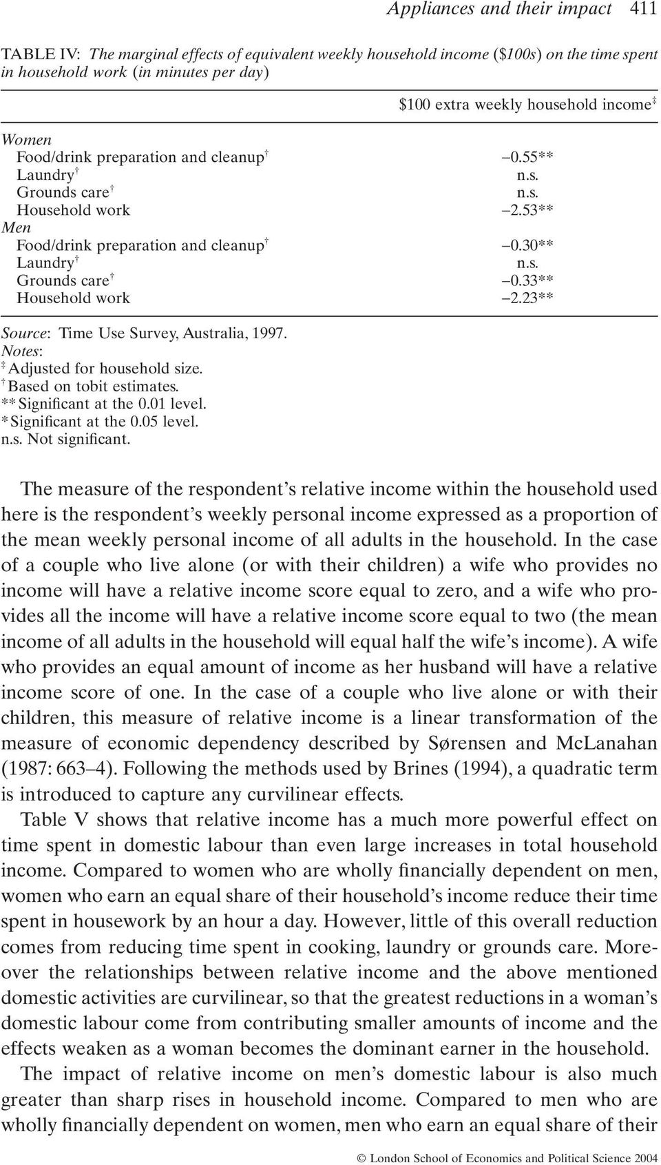 33** Household work -2.23** Source: Time Use Survey, Australia, 1997. Notes: Adjusted for household size. Based on tobit estimates. ** Significant at the 0.01 level. *Significant at the 0.05 level. n.