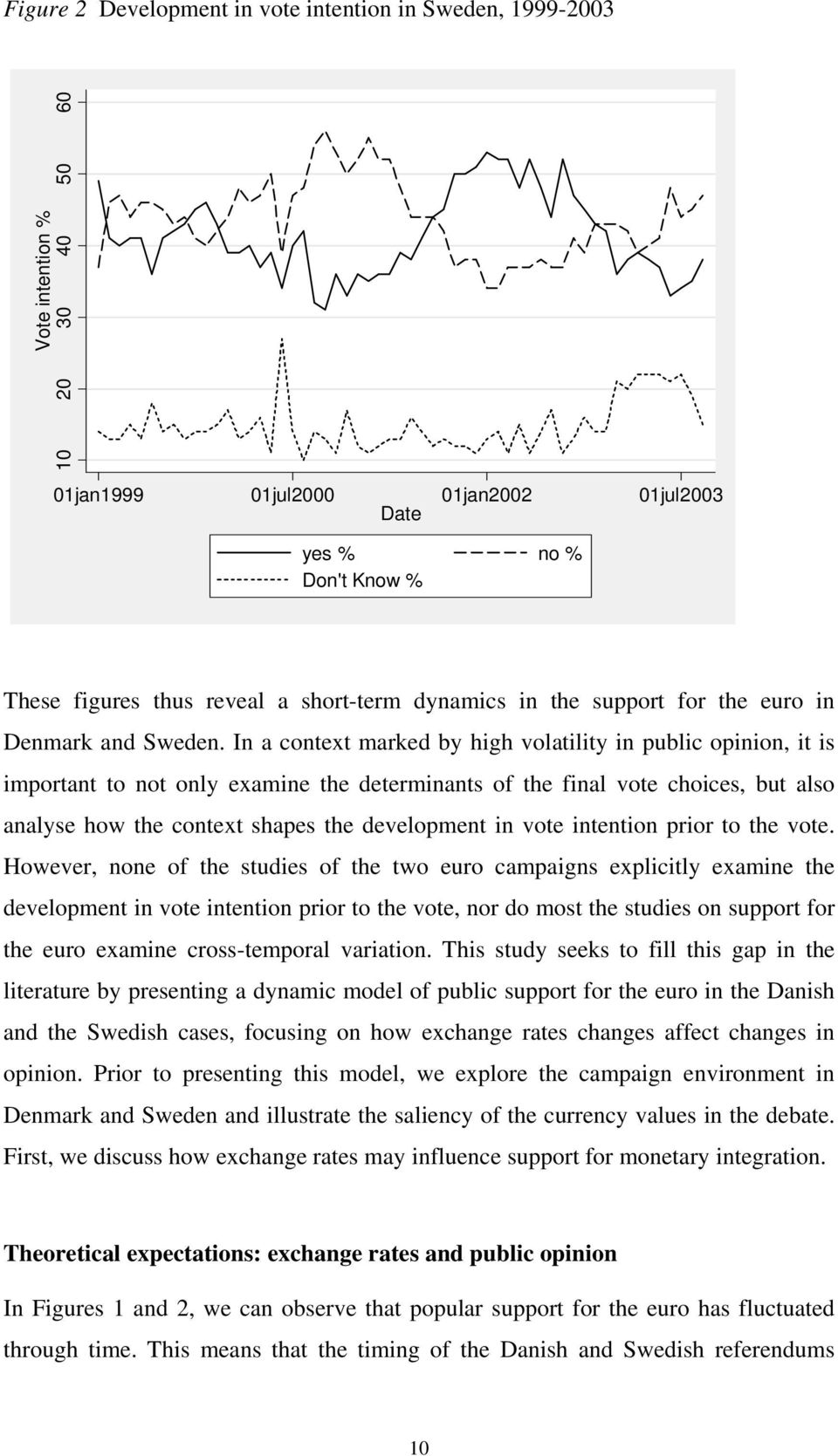 In a context marked by high volatility in public opinion, it is important to not only examine the determinants of the final vote choices, but also analyse how the context shapes the development in