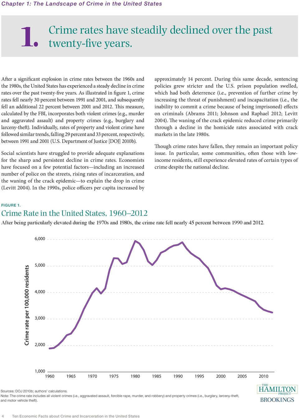 As illustrated in figure 1, crime rates fell nearly 30 percent between 1991 and 2001, and subsequently fell an additional 22 percent between 2001 and 2012.