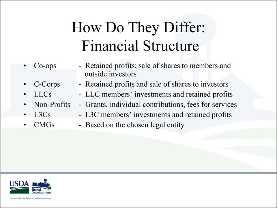 members investments and retained profits Non-Profits - Grants, individual contributions, fees