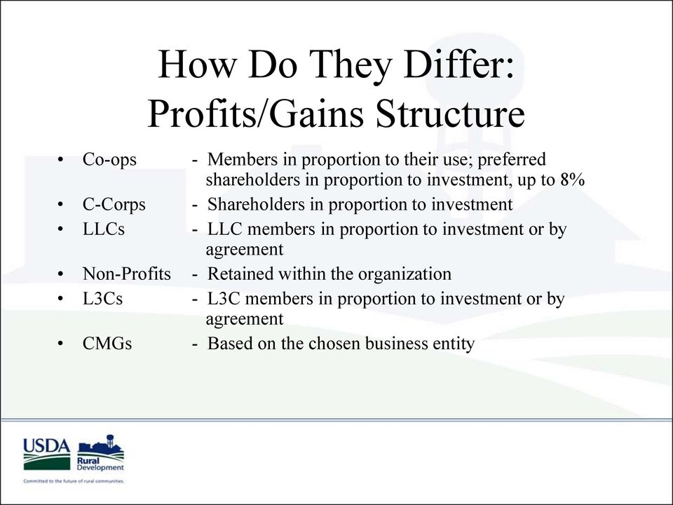 LLCs - LLC members in proportion to investment or by agreement Non-Profits - Retained within the