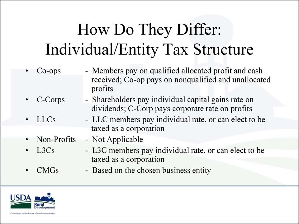 corporate rate on profits LLCs - LLC members pay individual rate, or can elect to be taxed as a corporation Non-Profits - Not