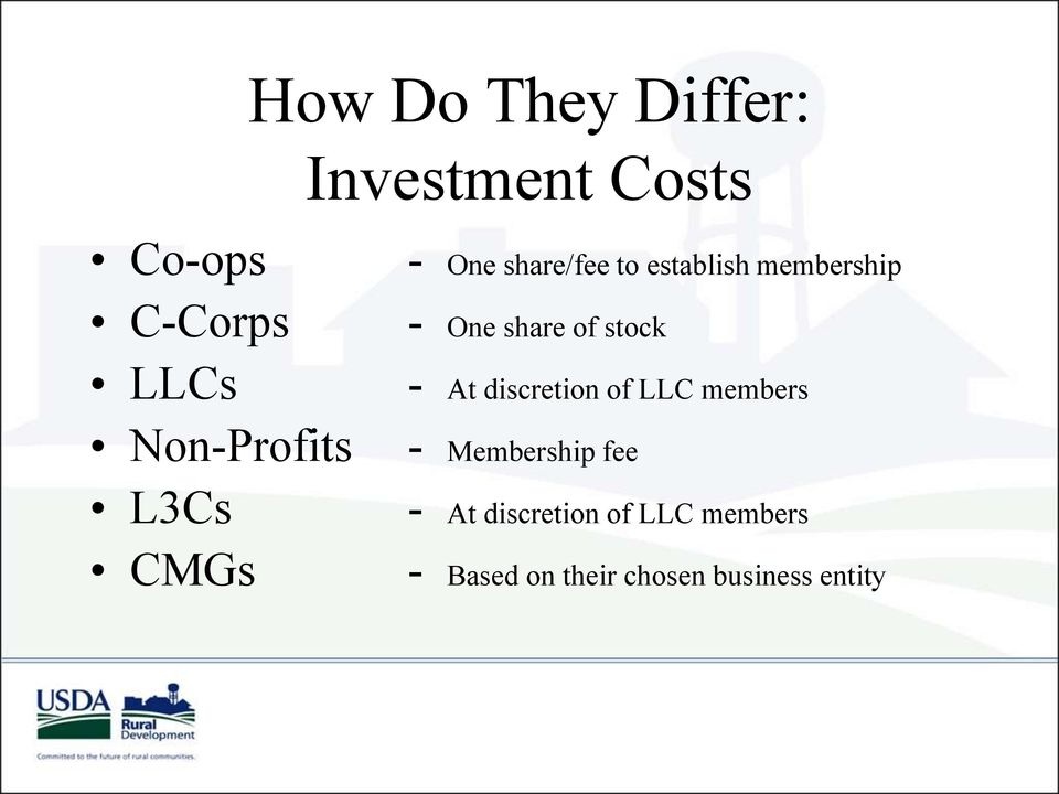One share of stock - At discretion of LLC members - Membership