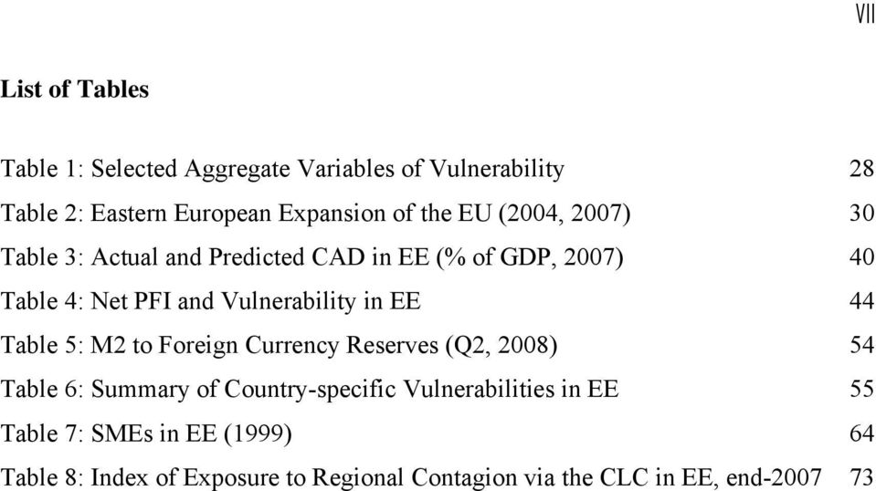 in EE 44 Table 5: M2 to Foreign Currency Reserves (Q2, 2008) 54 Table 6: Summary of Country-specific Vulnerabilities