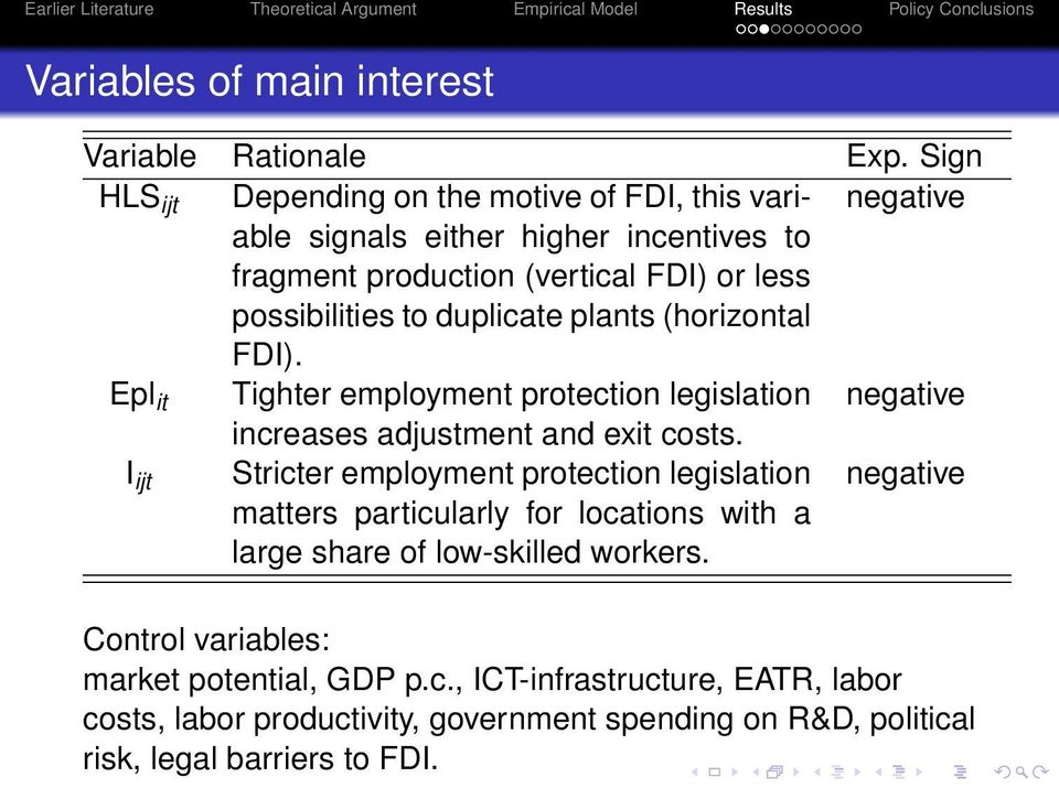 duplicate plants (horizontal FDI). Epl it Tighter employment protection legislation negative increases adjustment and exit costs.