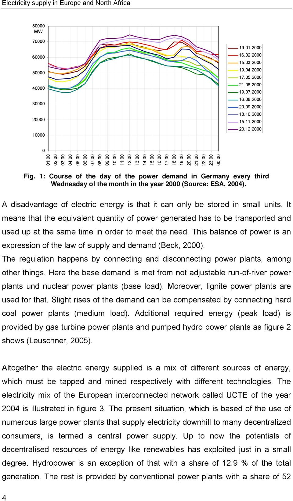 1: Course of the day of the power demand in Germany every third Wednesday of the month in the year 2000 (Source: ESA, 2004).