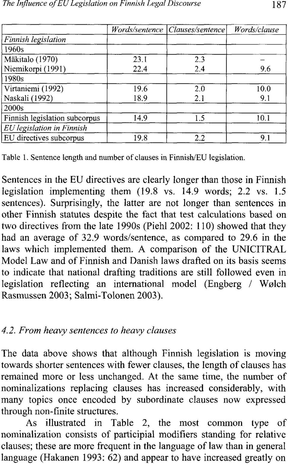 Sentence length and number of clauses in Finnish/EU legislation. Sentences in the EU directives are clearly longer than those in Finnish legislation implementing them (19.8 vs. 14.9 words; 2.2 vs. 1.5 sentences).